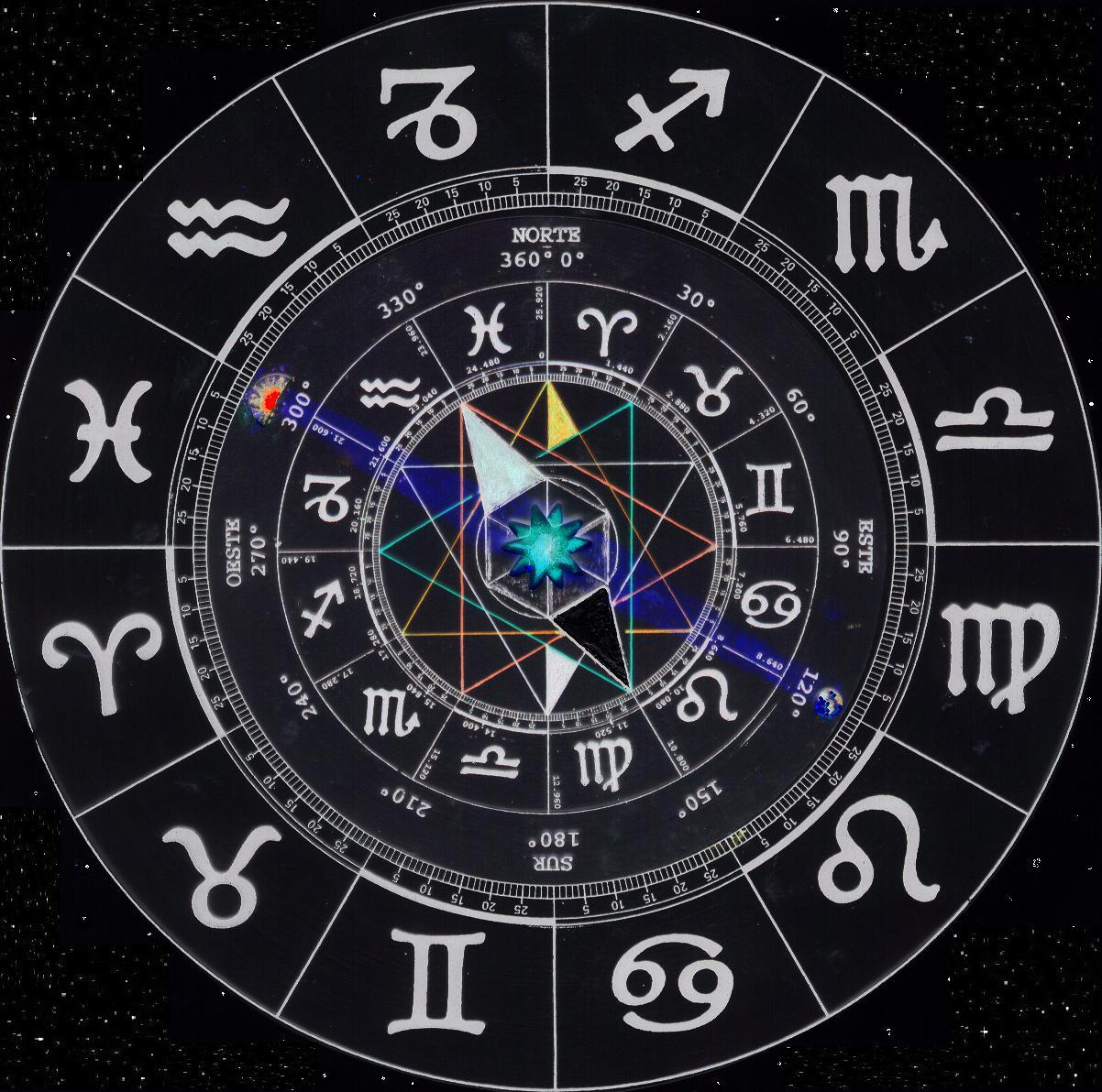 zodiaco_jpgpolos